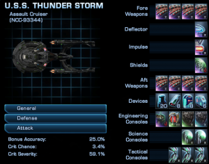 The equipment on the U.S.S. Thunder Storm